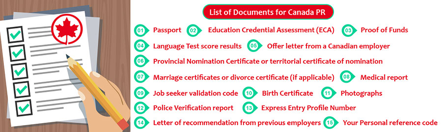List of Documents Required for Canada PR(Permanent Residency)