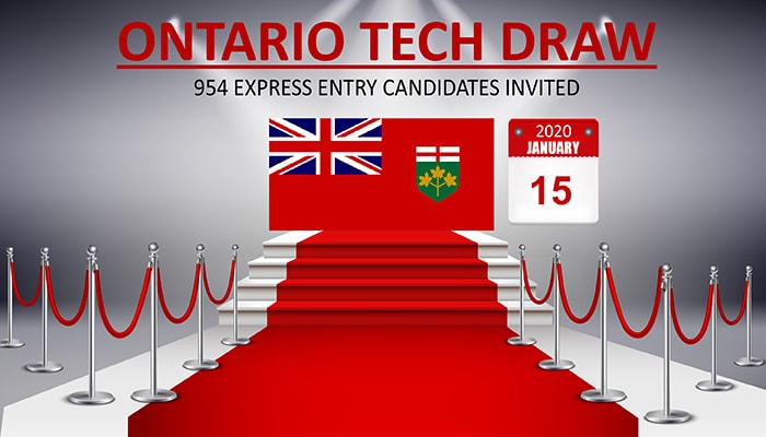 Ontario Latest Draw invited 954 candidates