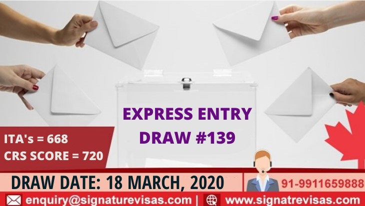 Recent Express Entry Draw
