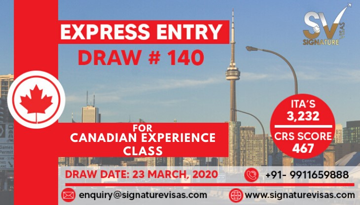 Latest Canada Express Entry Draw
