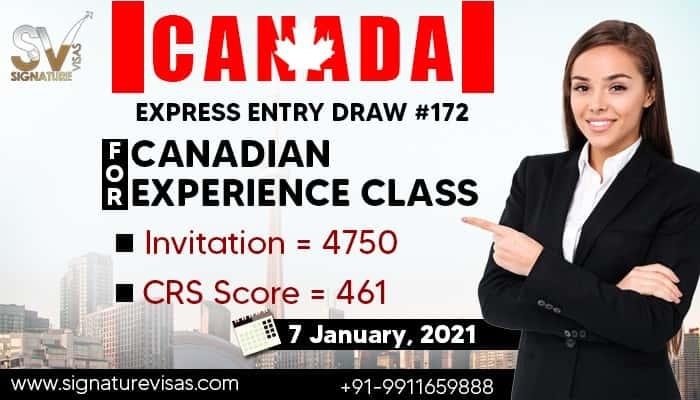 Canada Express Entry Draw January 7, 2021