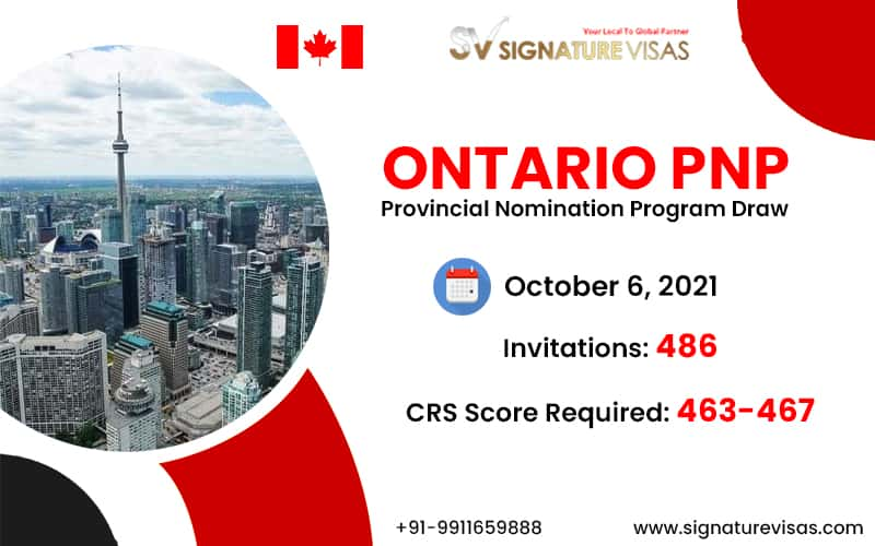 Ontario PNP Draw Invited 486 Express Entry Candidates